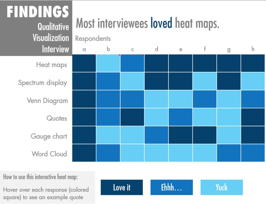 heat maps in excel