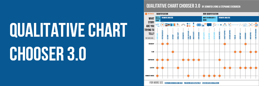 Qualitative Chart Chooser 3.0
