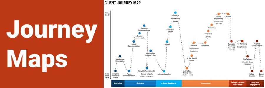 Journey Maps