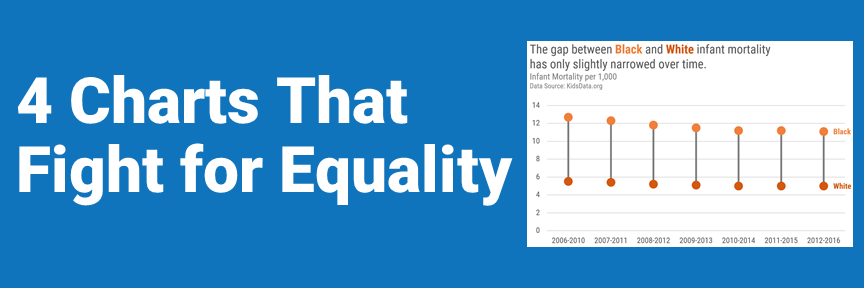 4 Chart Types that Fight for Equality