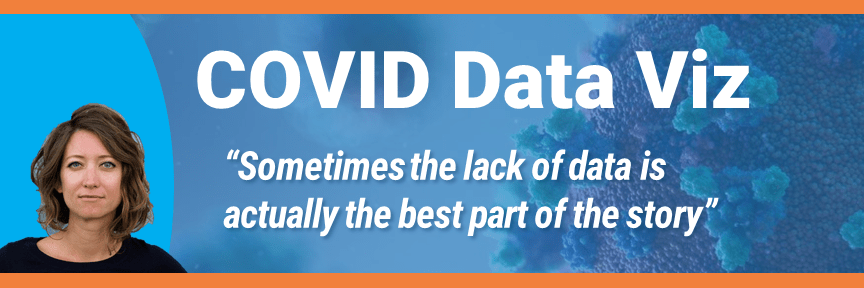 COVID Data Viz
