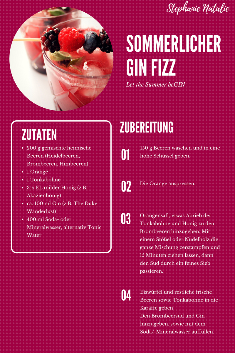 SommerlicherGin Fizz