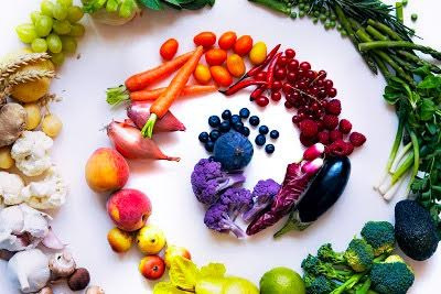 pH Balance your body with an Alkaline diet!