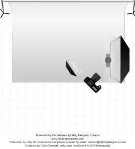 lighting-diagram-melanie