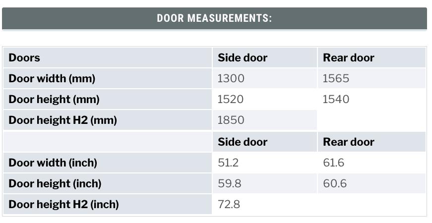 sprinter door width steph davis