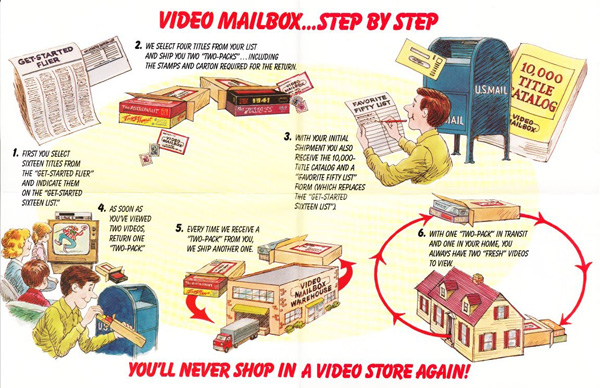 Video Mailbox step by step