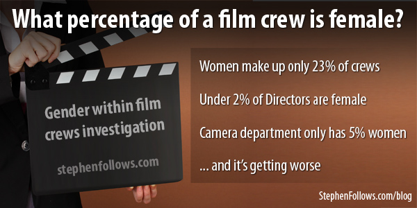 Female film crew research
