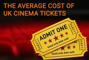 Average price of cinema tickets in the UK