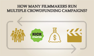 multiple crowdfunding campaigns