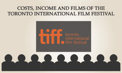 Toronto International Film Festival 2015 income 400