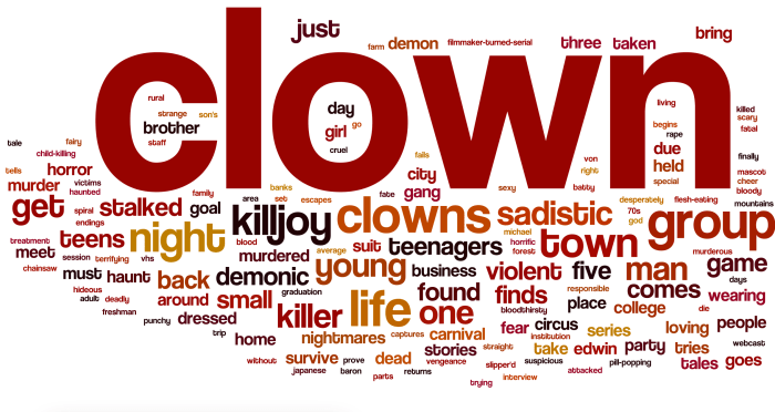 clowns-in-movies-titles