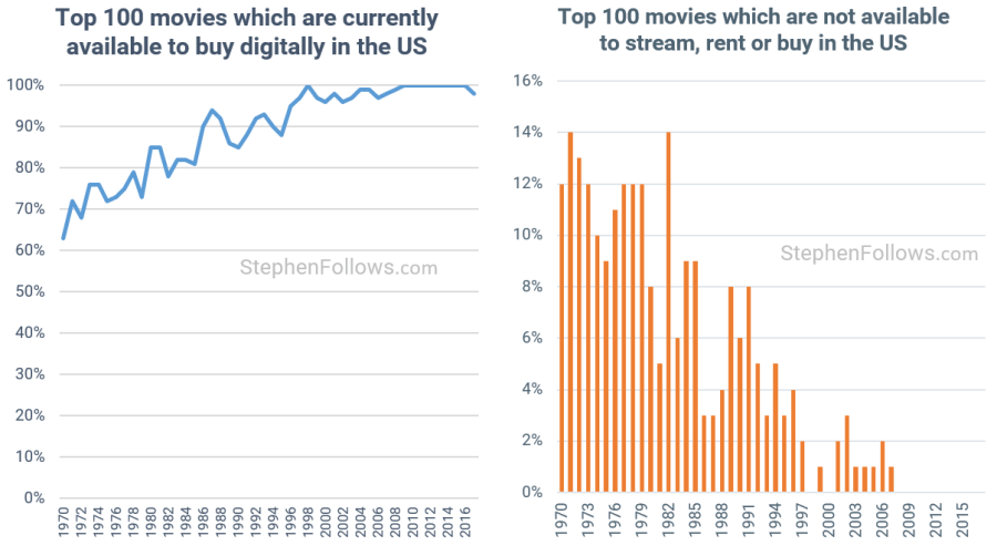 best grossing movies of 1985