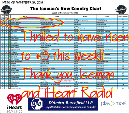 Iceman's Chart Sounds Like Whiskey Number 3 iHeart Radio