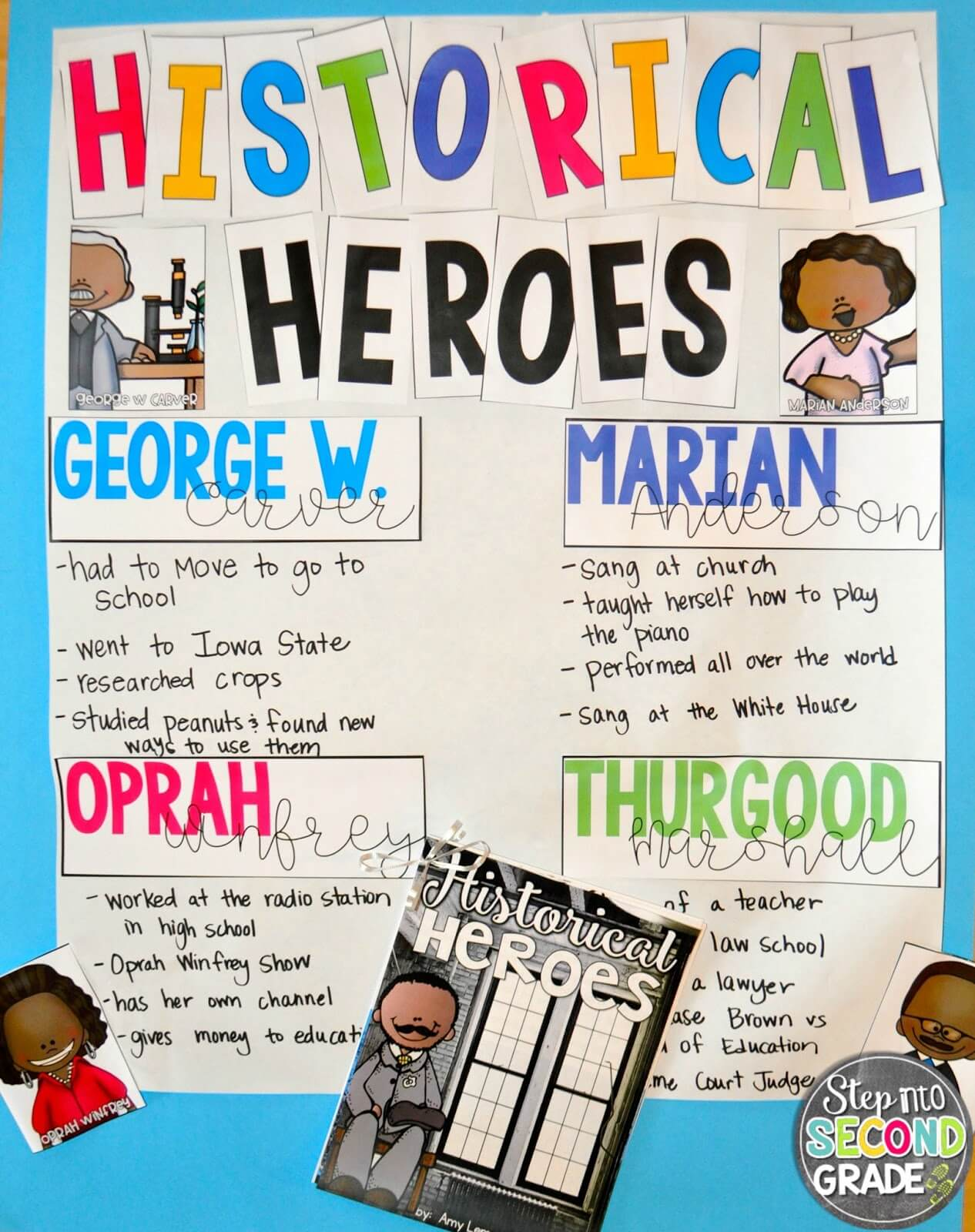 Black History Month In The Classroom