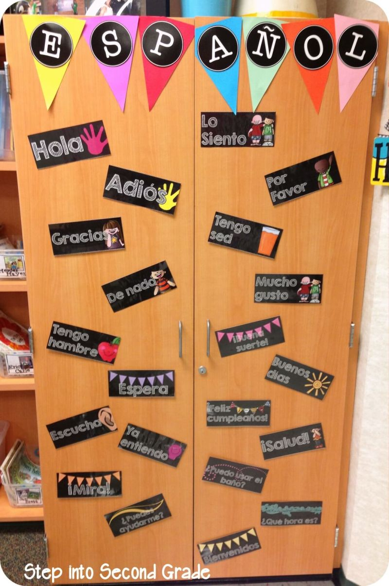 Spanish 1 Classroom Decorations ~ Spanish classroom decorating ideas billingsblessingbags