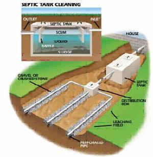 septic tank treatment homemade