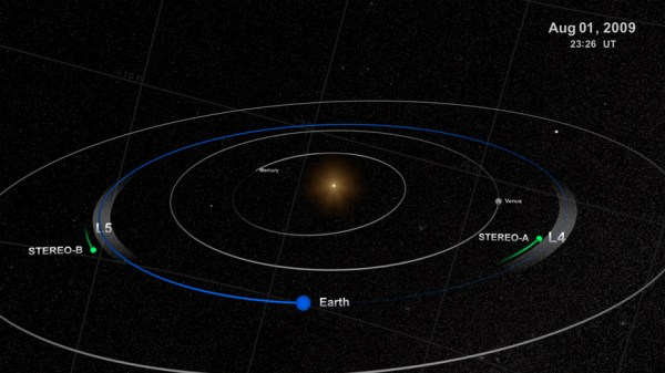 Earth's First Trojan Asteroid Discovered - Universe Today