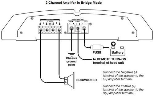 how to bridge an amplifier  detailed guide with pictures