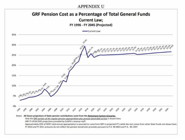 Pension Ramp