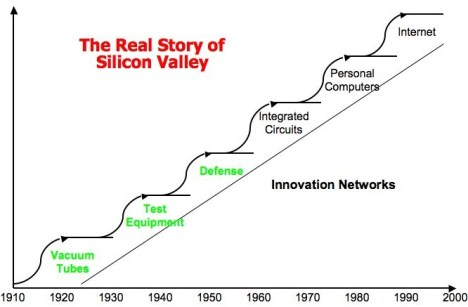 the-real-story-of-silicon-valley1