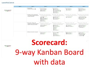 scorecard update moneyball