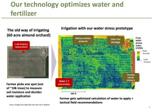 Optimized water and fertilizer