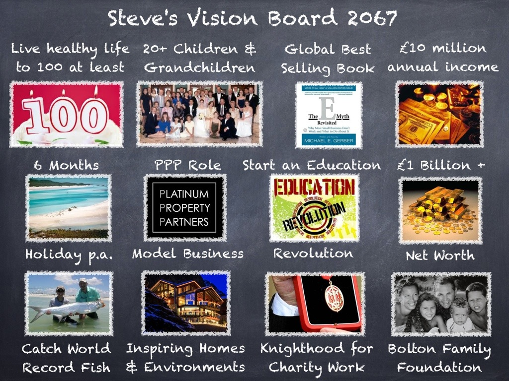Goal Setting Amp Vision Boards