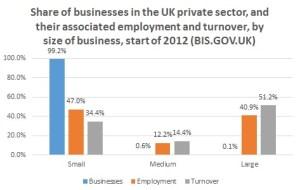 BIS Chart