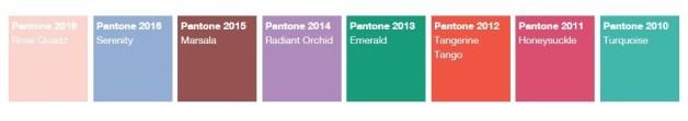 pantone annual colors