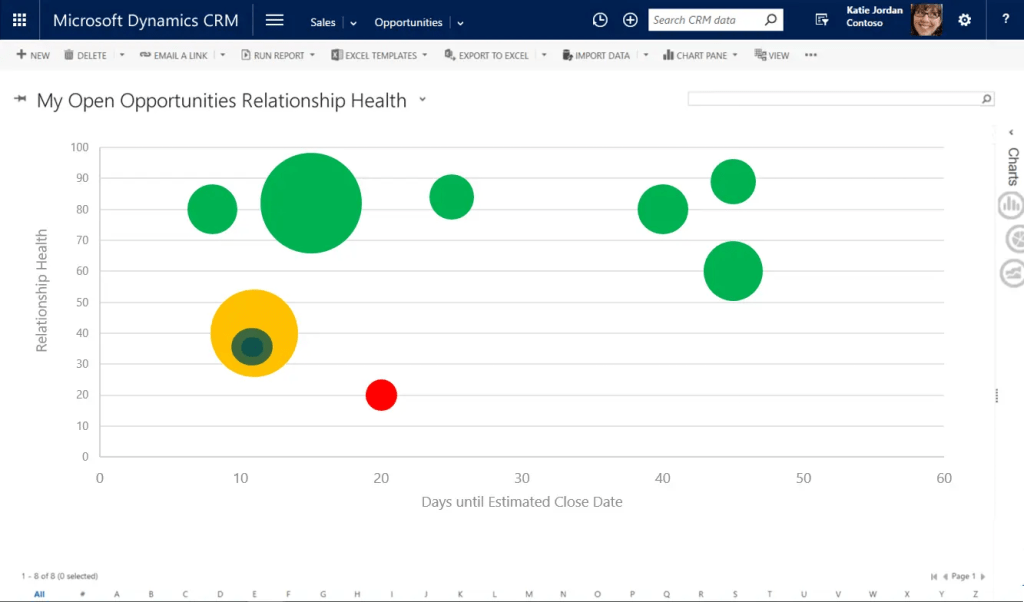 Dynamics 365 Insights