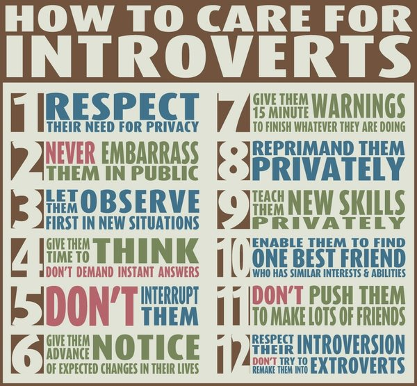 introverts extroverts