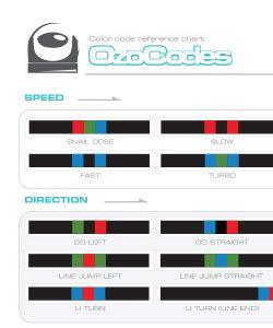 print-games-code-chart