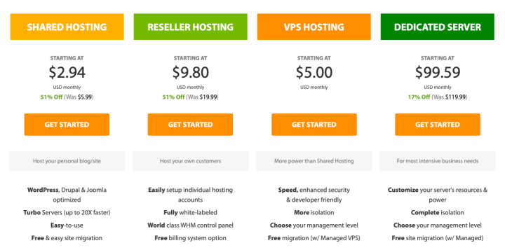 website hosting prices when building a website for beginners