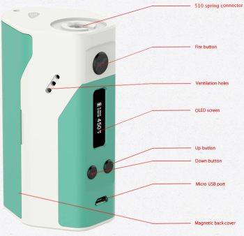 Most Iconic E-Cigarettes Wismec Reuleaux RX200