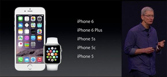 iPhone6_Keynote