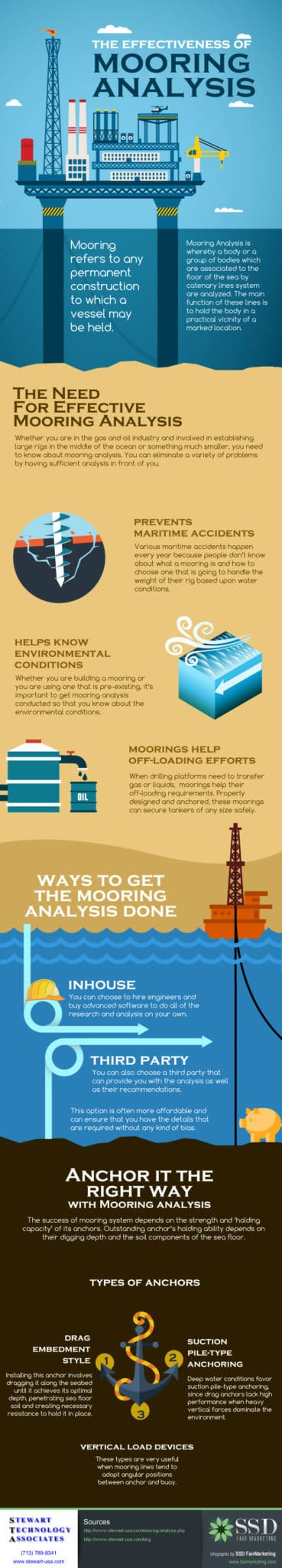 mooring-analysis-infographic-september-2014