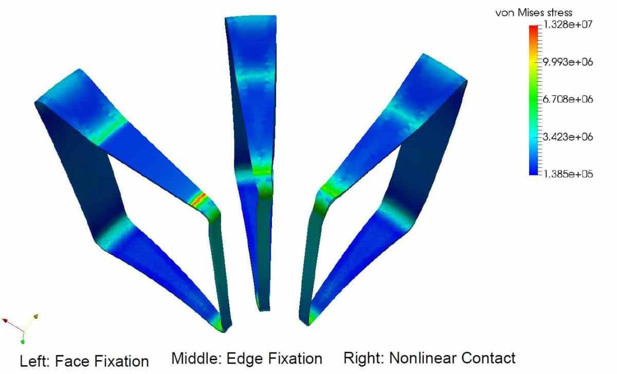FEA with SimScale to Optimize an Articulated Navaid