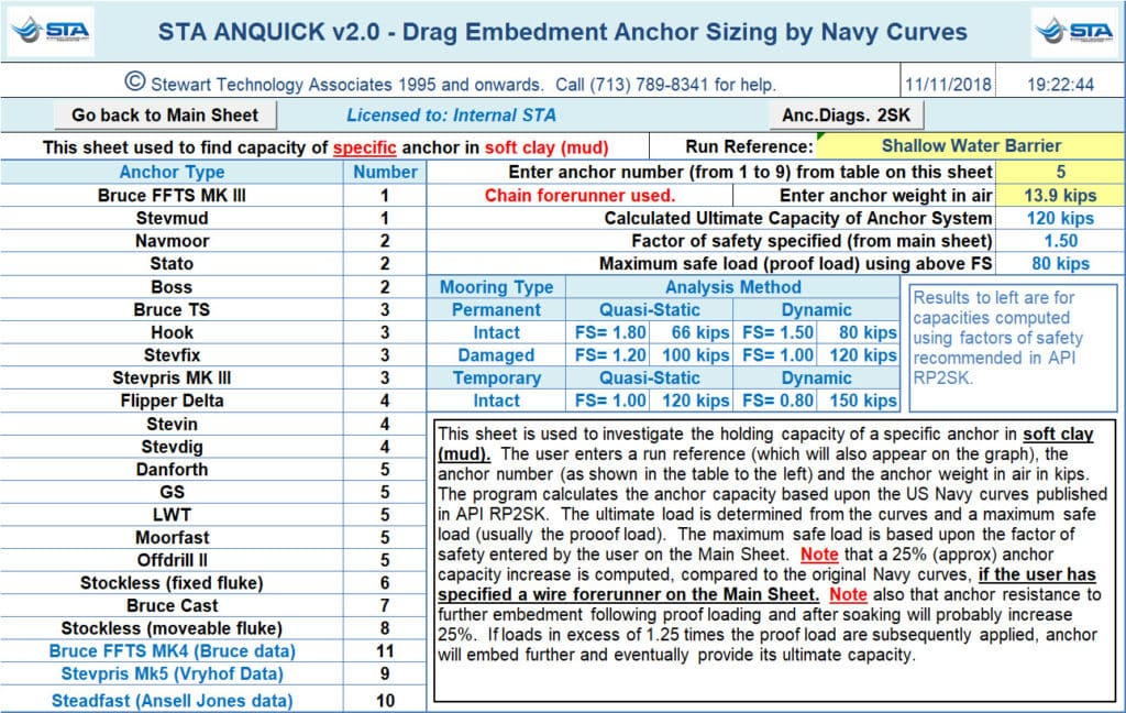 STA ANQUICK Anchor Specific Sheet for Soft Clay, or Mud, Seabed