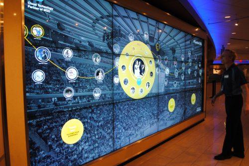 SAP Interactive Garden Board New York Rangers