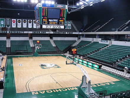 EMU Convocation Center Banners