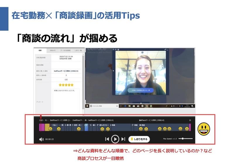 在宅勤務×商談録画の活用Tips2:オンライン商談の流れがつかめる