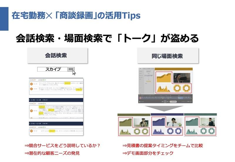 在宅勤務×商談録画の活用Tips3:会話検索・場面検索で営業トークを学べる