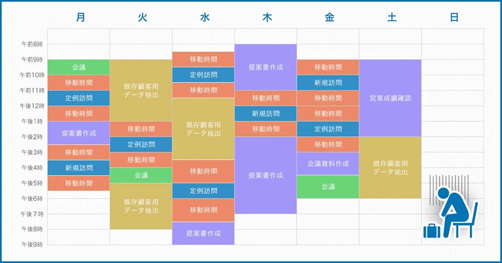 Yさんの1週間の基本的なスケジュール(図1)