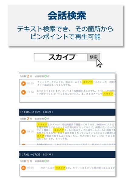 bellFaceの会話検索機能