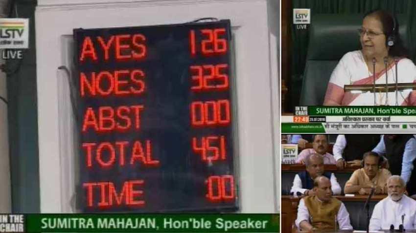 मोदी सरकार के खिलाफ अविश्'€à¤µà¤¾à¤¸ प्रस्'€à¤¤à¤¾à¤µ गिरा, सरकार के पास 325 का आंकड़ा