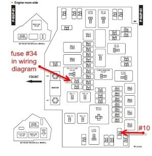 2010 Jeep Patriot Fuse Box Diagram | Fuse Box And Wiring