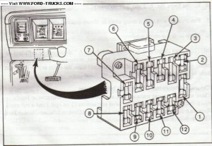 1978 Ford F 150 Fuse Box Diagram | Fuse Box And Wiring Diagram