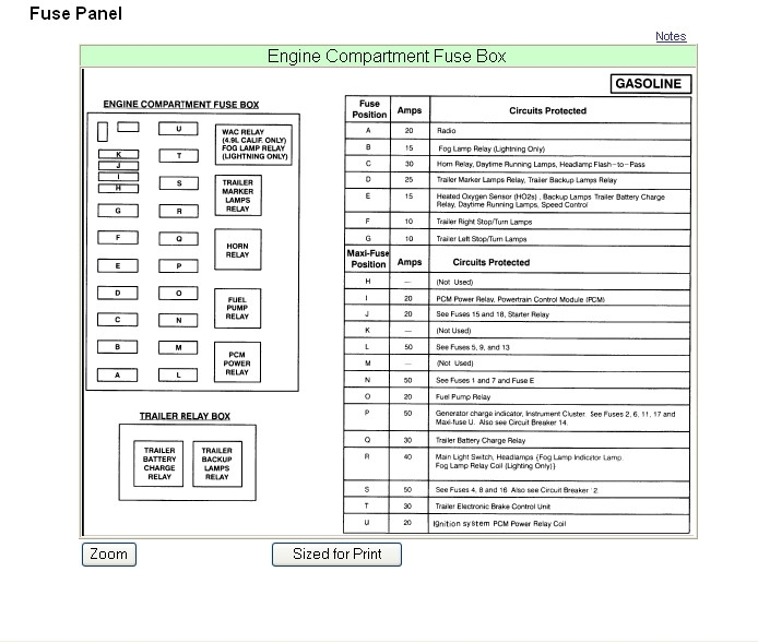 95 Ford F 350 Fuse Diagram | Wiring Diagram  Ford F Engine Diagram on