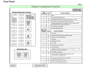 96 Ford F150 Fuse Box Diagram | Fuse Box And Wiring Diagram