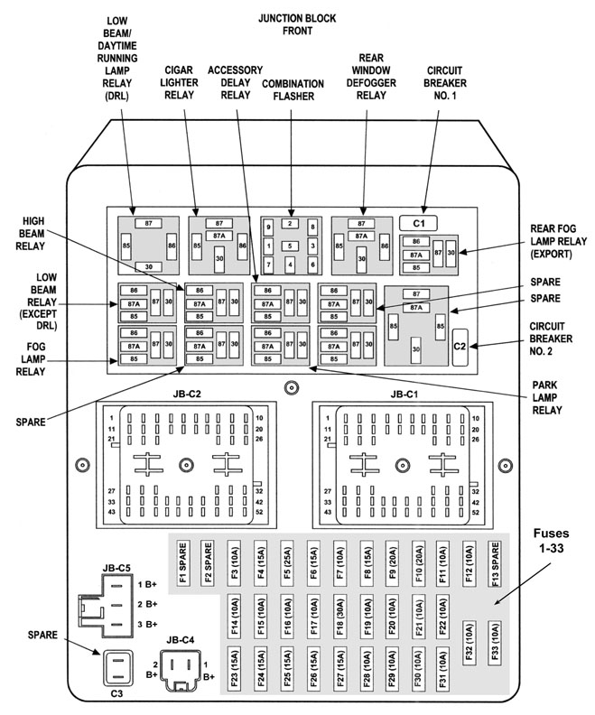 1998 jeep grand cherokee fuse box diagram wiring diagrams in 1997 jeep grand cherokee fuse box diagram?resize=659%2C792&ssl=1 1997 jeep cherokee wiring diagram the best wiring diagram 2017 1997 jeep grand cherokee fuse box diagram at bakdesigns.co